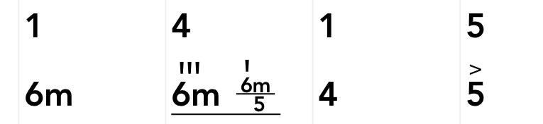 h02_columns_detail2x