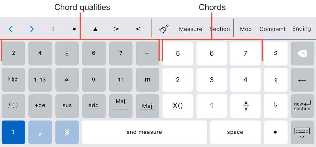 Help – Typing Chords | 1Chart